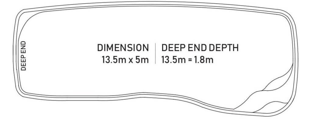 The Diamantina Pool Sizing Diagram