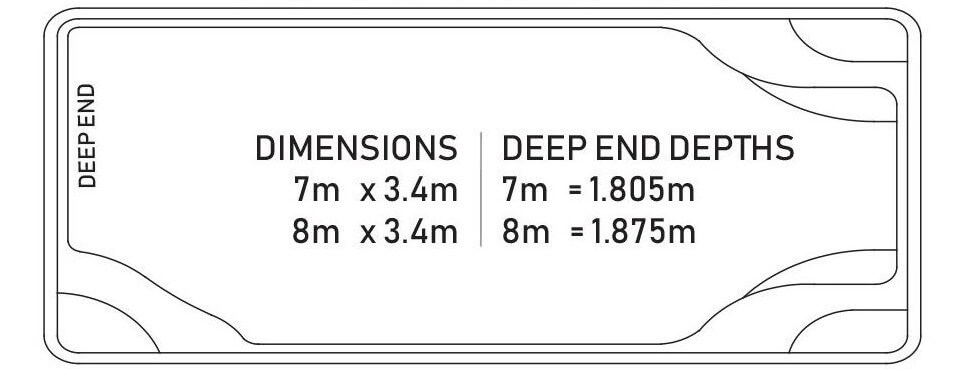 The Lachlan Pool Sizing Diagram
