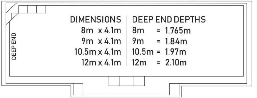The Maradona Pool Sizing Diagram