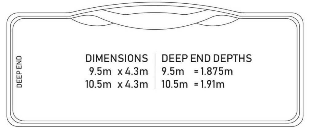 The Macquarie Pool Sizing Diagram