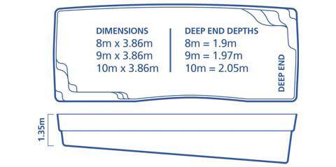 The Hudson Pool Sizing Diagram