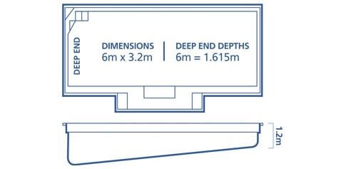 The Paroo Pool Sizing Diagram